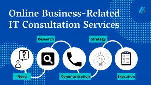 Online Business Consultation Services